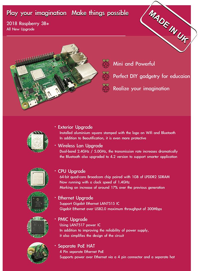 Raspberry Pi Taiwan Screen
