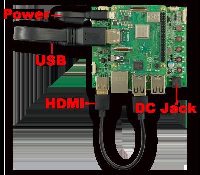 AD-0112 + Raspberry Pi 3B+